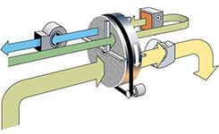 Adsorptionstrockner - Recusorb