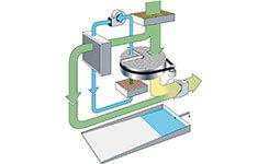 Adsorptionstrocker - Aquasorb